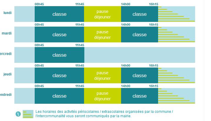 horaires des écoles de Roquettes